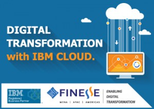 Integrator-banner-350x250-IBM-Cloud